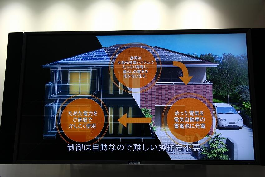 三菱電機のスマートホーム