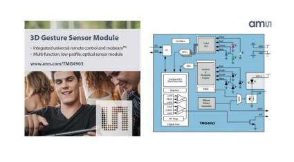 ams、ユニバーサルリモコン、バーコードエミュレーション、カラーセンシング、近接検出、3Dジェスチャ検知機能を統合したセンサモジュールを業界で初めて提供