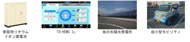 三重県初の大規模スマートタウン、「スマ・エコ タウン陽だまりの丘」まちびらき