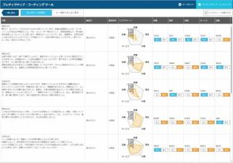 UBIC、人工知能によるソリューション開発プラットフォーム「AIインキュベーター」を提供開始