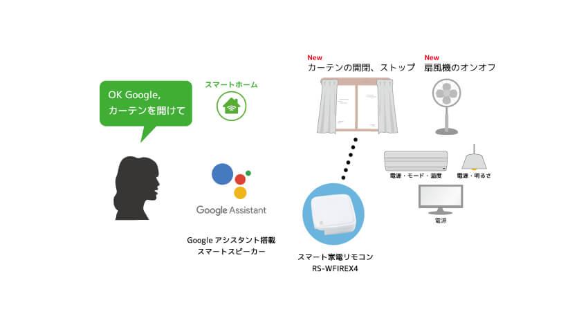 Image result for スマート家電リモコン